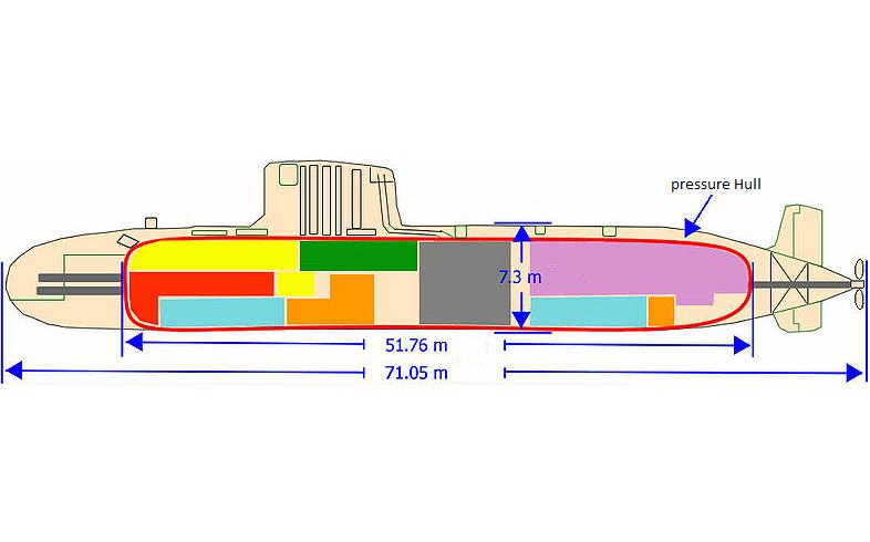 Optimizacion of pressure hulls of composite materials