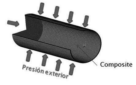 Pandeo de recipientes a presión en composites según ASME X